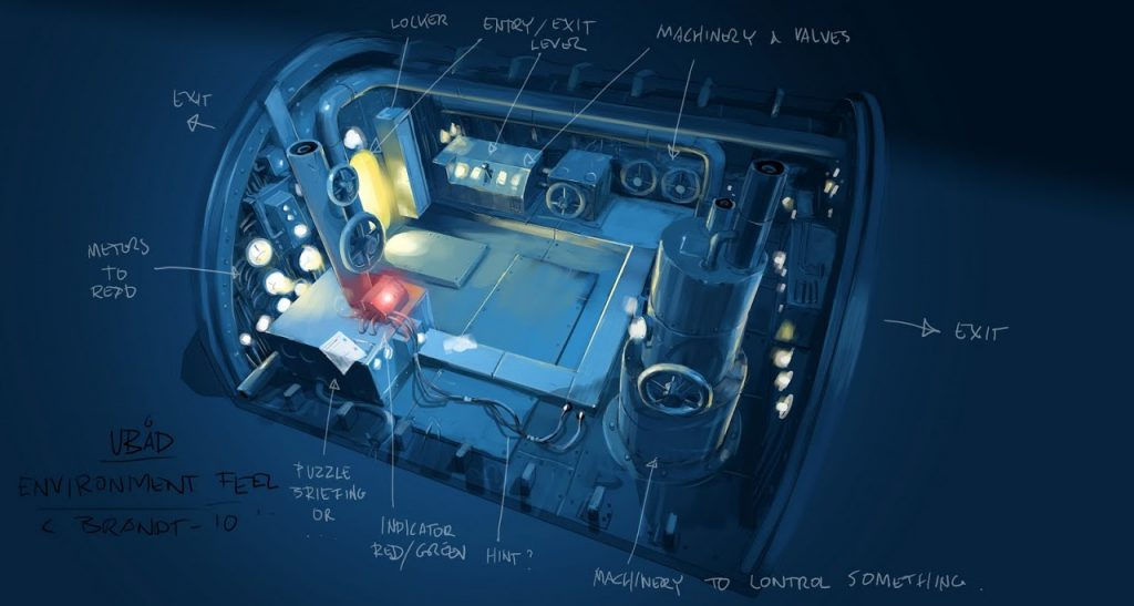 U boot toony interior